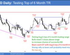 EUR/USD Trading Strategies: 12_31_19 | Investing.com