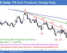 EUR/USD Trading Strategies: 10_23_19 | Investing.com