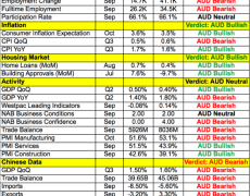 Aussie: Here's What You Can Expect From RBA