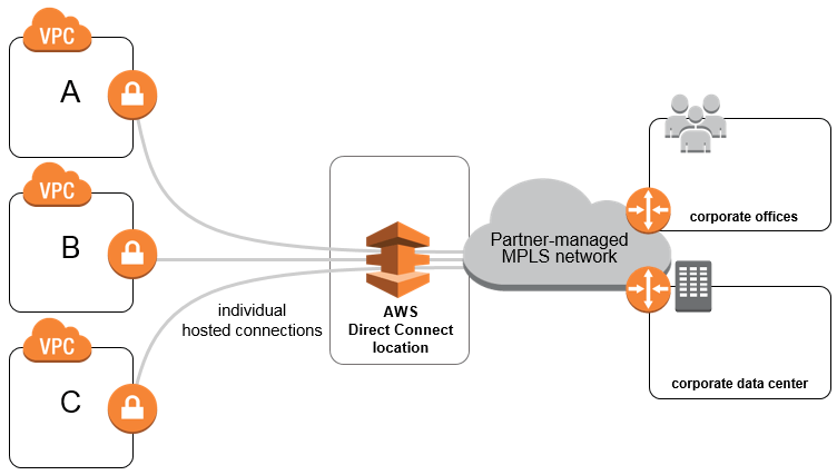 Aws Network Attached Storage