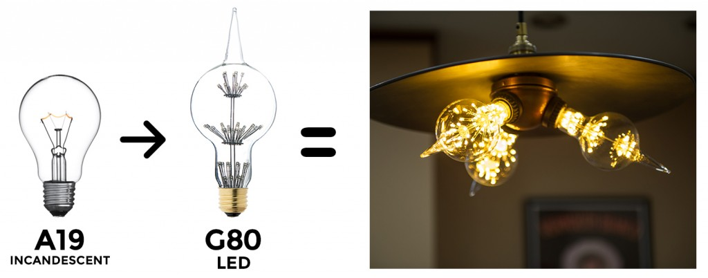 B10 Led Light Bulb