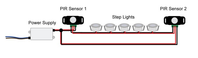 how to install motion sensor led stair lights  super bright