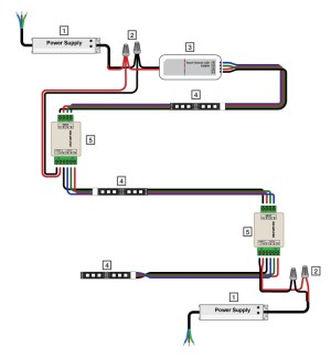 Rgb Led Strip Lighting Wiring Schematic  Trusted Wiring