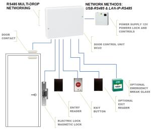 MFLEX™ Access Control