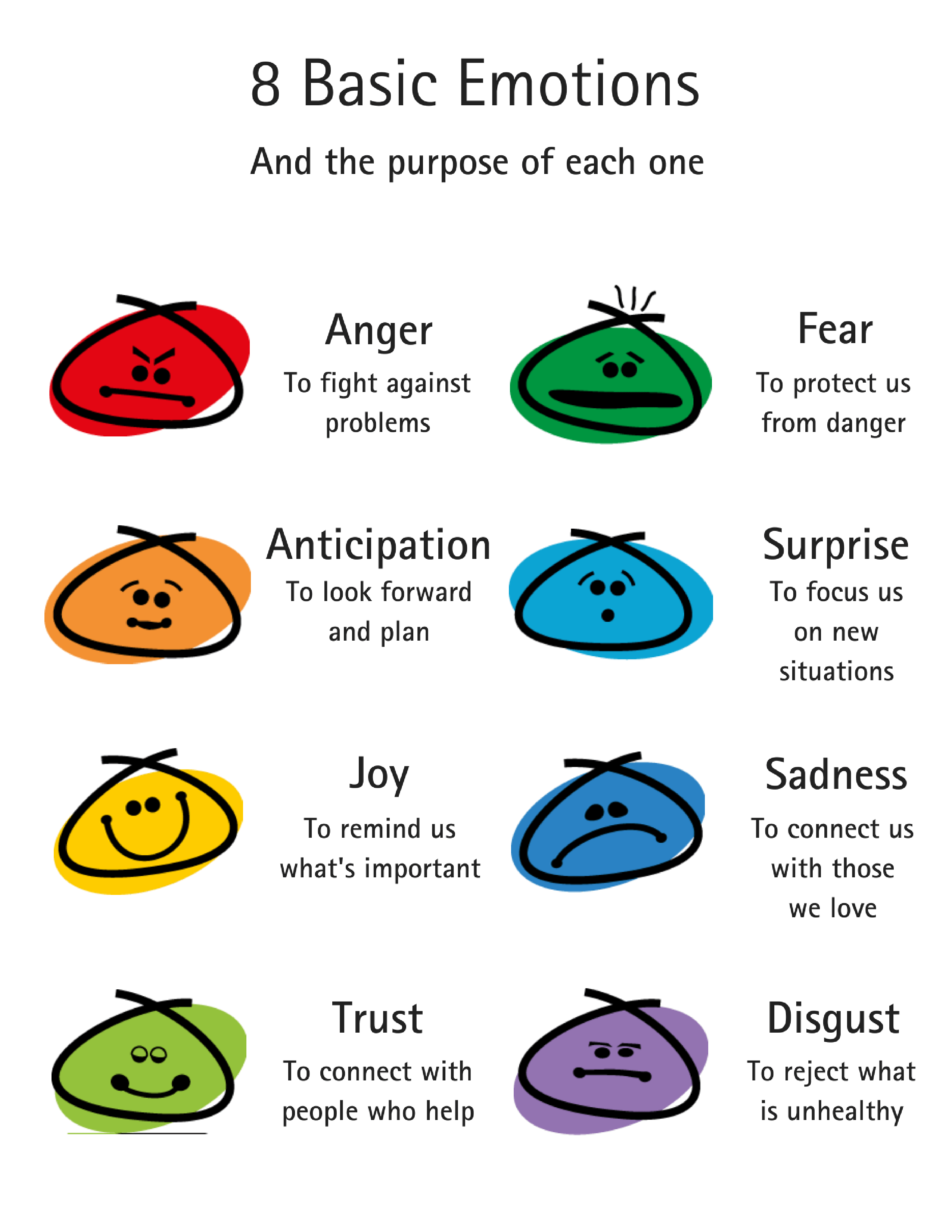 Plutchik S Wheel Of Emotions