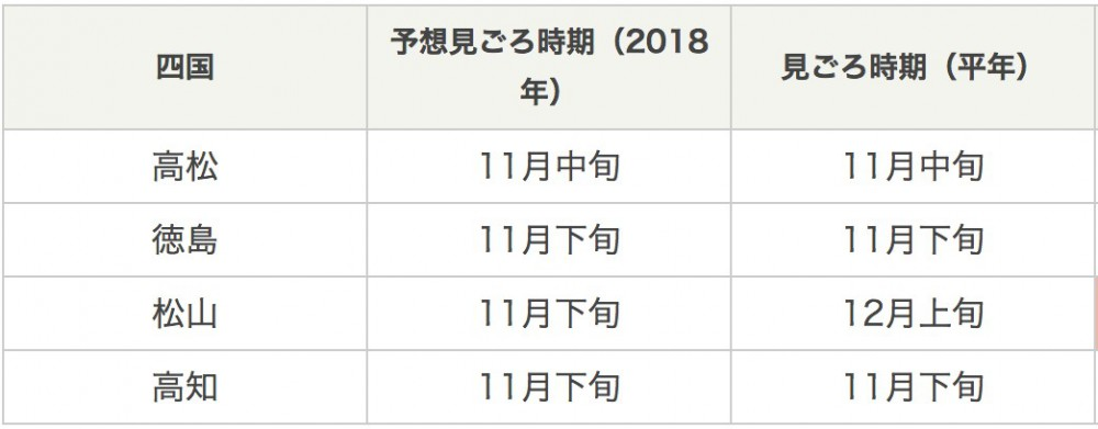 日本氣象協會