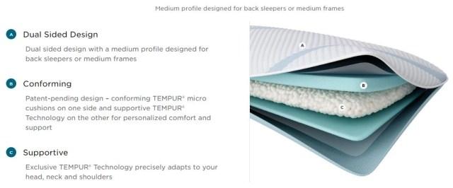 tempur pedic tempur adapt promid cooling queen pillow 15372150