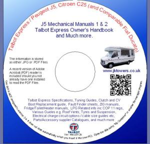 CD  DVD of Manuals and More