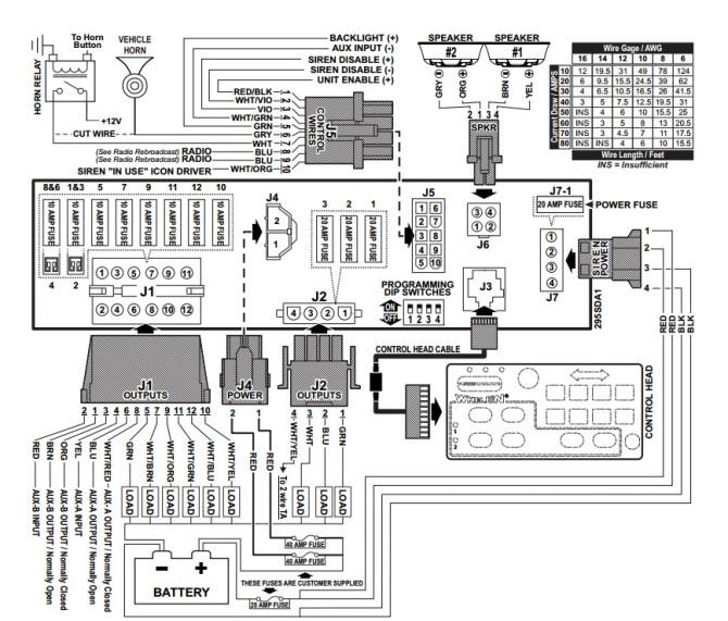whelen switch box wiring diagram  gm remote start wiring
