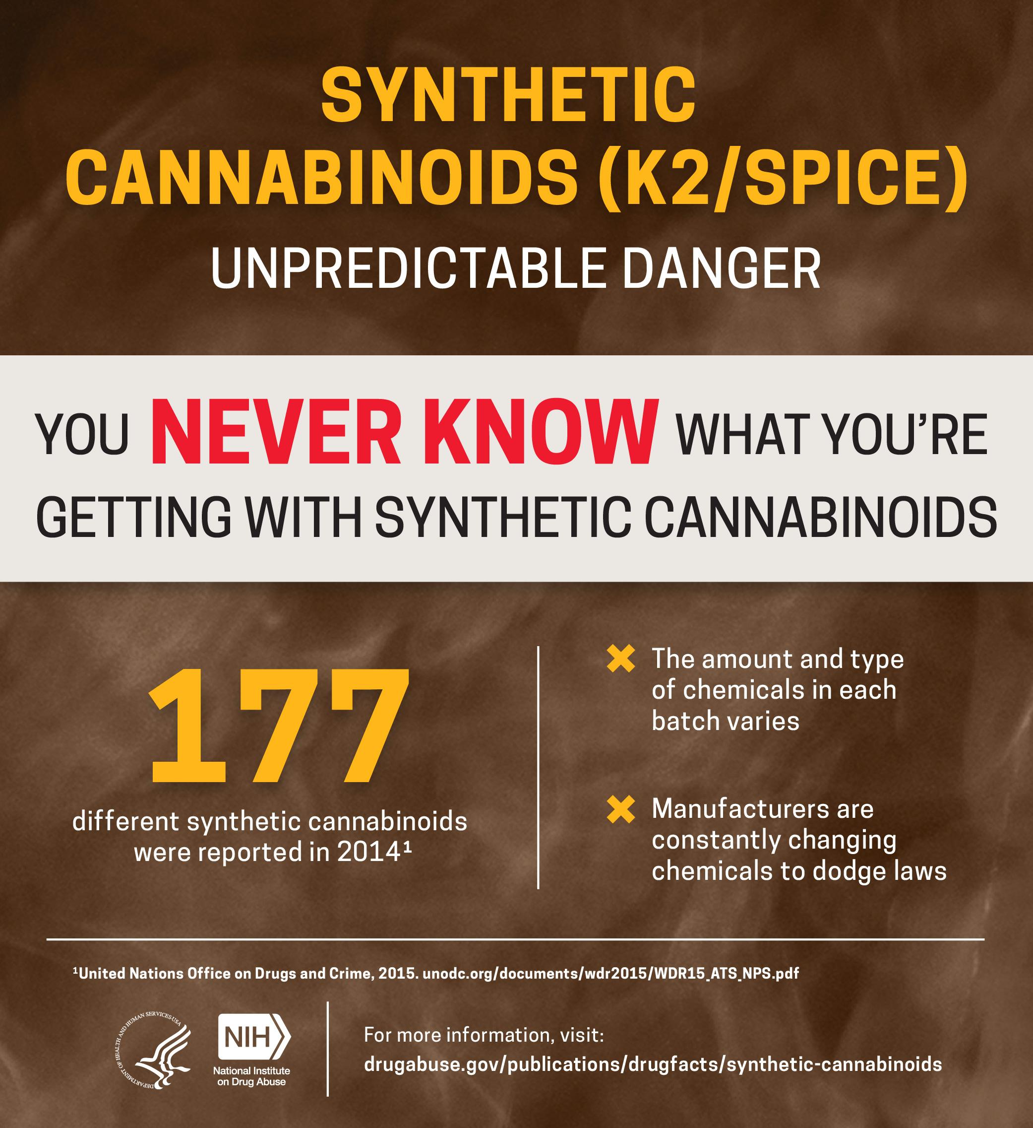Synthetic Cannabinoids K2 Spice Unpredictable Danger