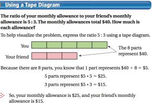 Kazoo School Math: Progression of 6th grade understanding