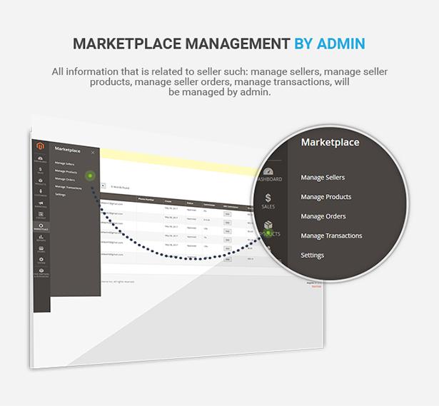 Magento 2 Marketplace Multi Vendor Module - 18