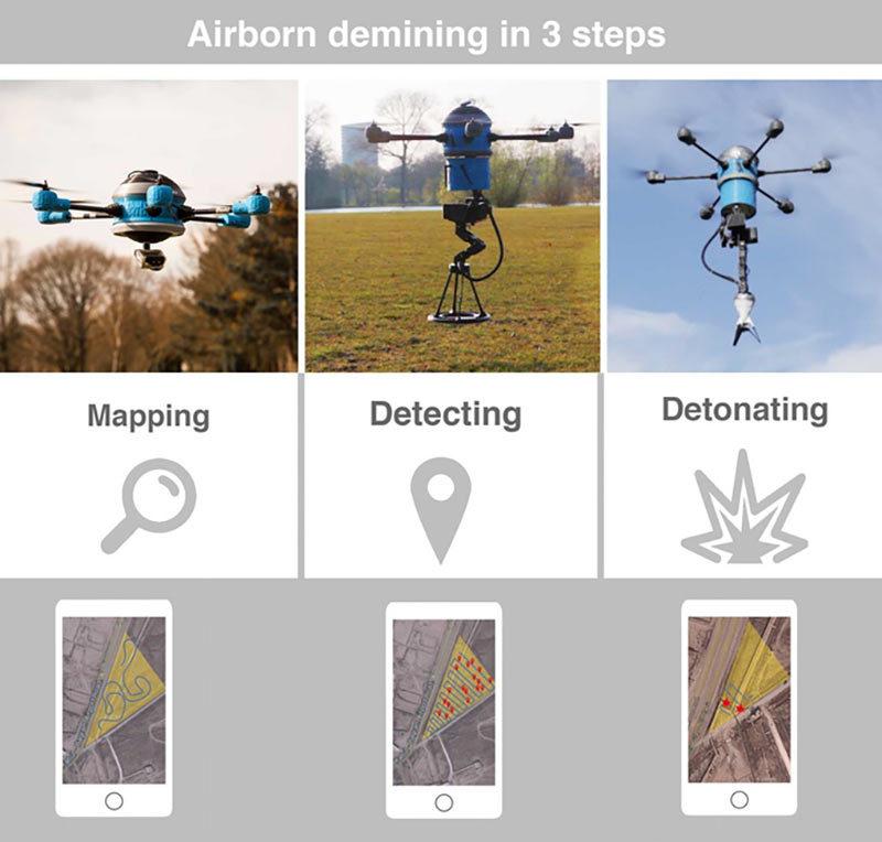 Mine-Kafon-Drone_08