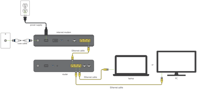connecting your own router to your computer  spectrum support