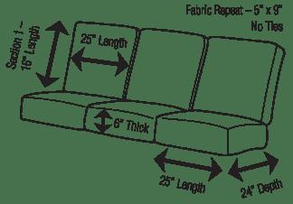 cushion fabric yardage guide designer