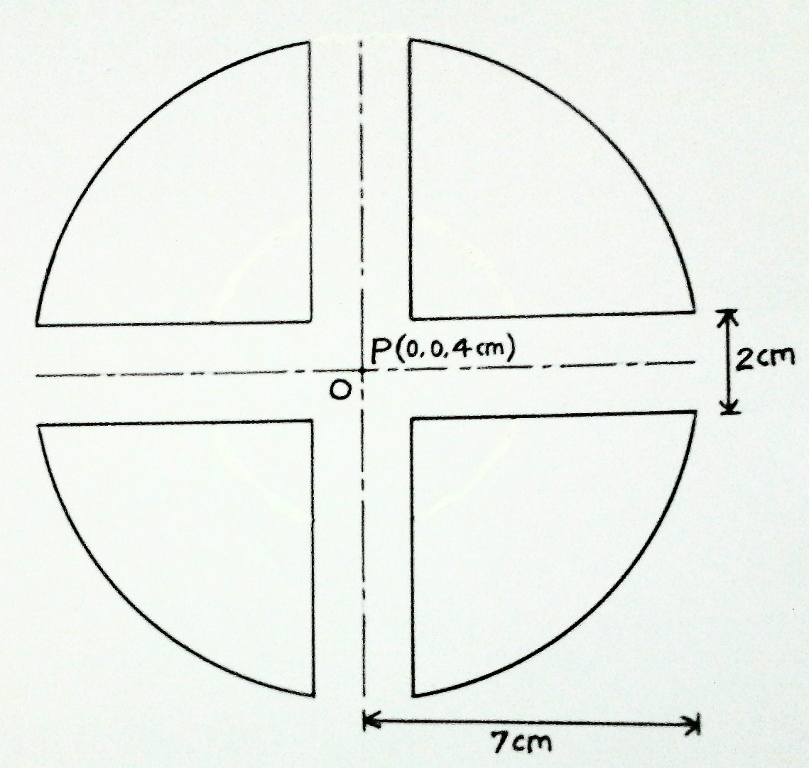 Segmented Circle Diagram With Sts