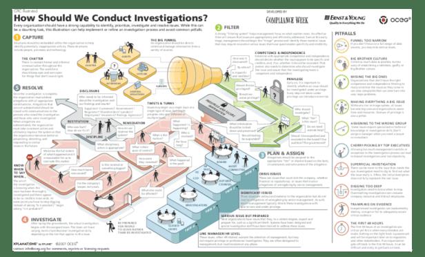 Image result for anticorruption images