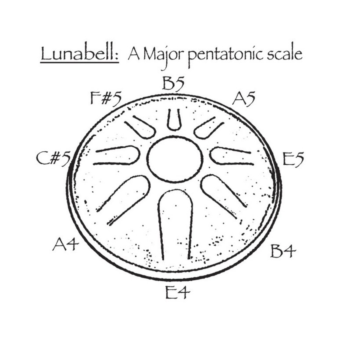 Idiopan lunabell a major pentatonic loading zoom