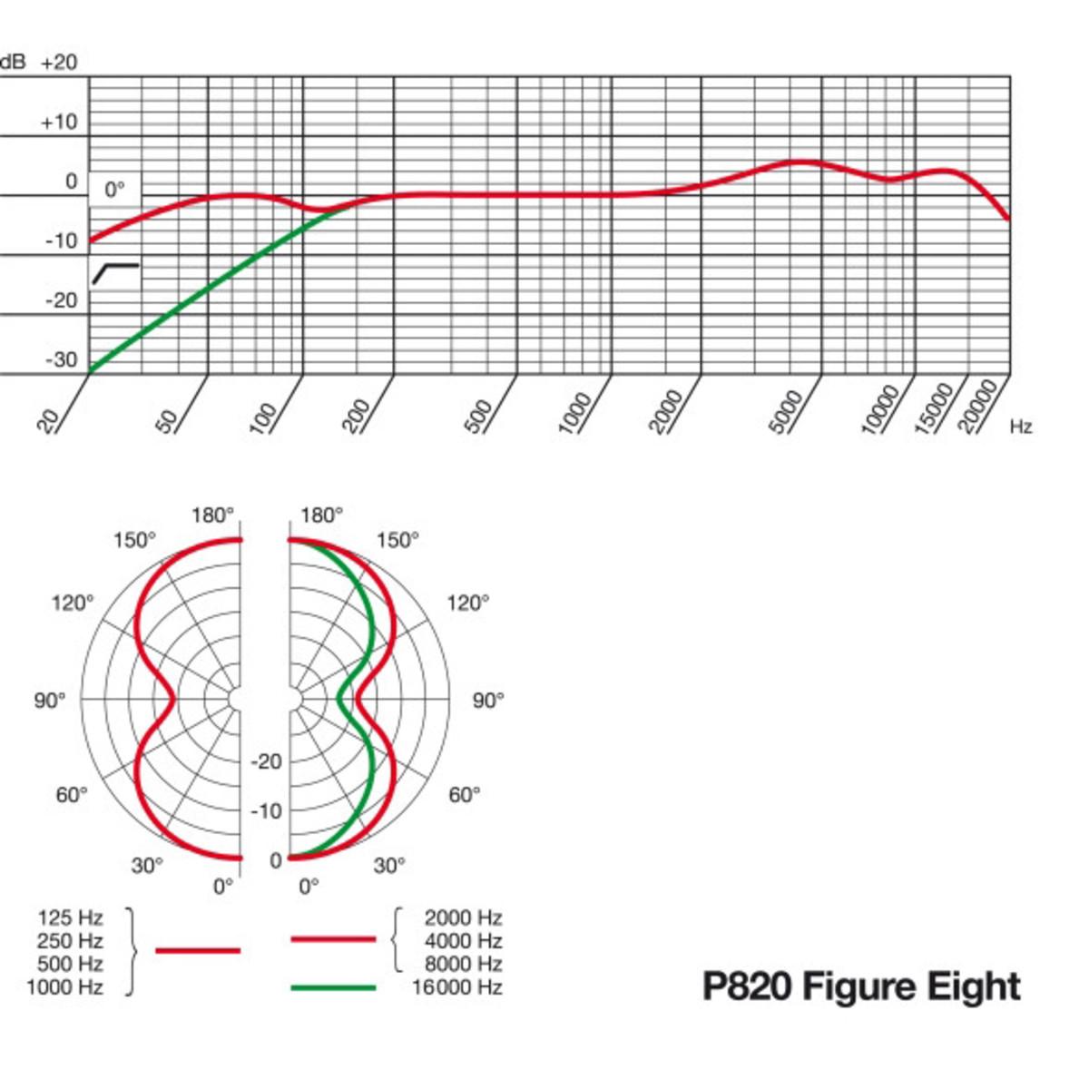 Akg P820 Tube Large Diaphragm Microphone Black