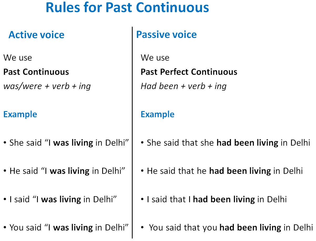 Direct Indirect Of Past Continuous
