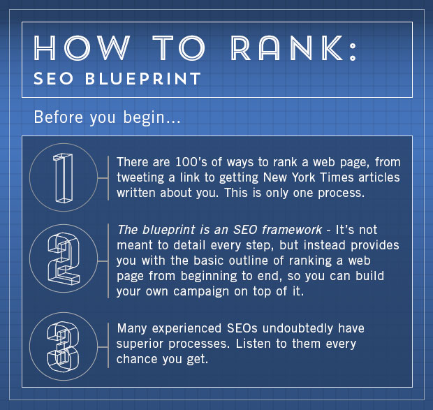 How To Rank SEO Blueprint