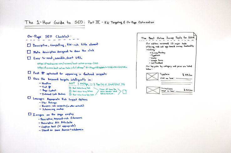 A picture of the whiteboard. The content is all detailed within the transcript below.