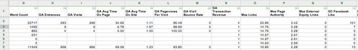 Content Audit Metrics Screenshot