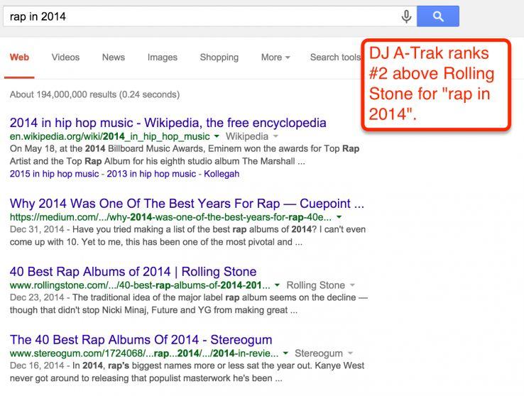 serp for rap in 2014