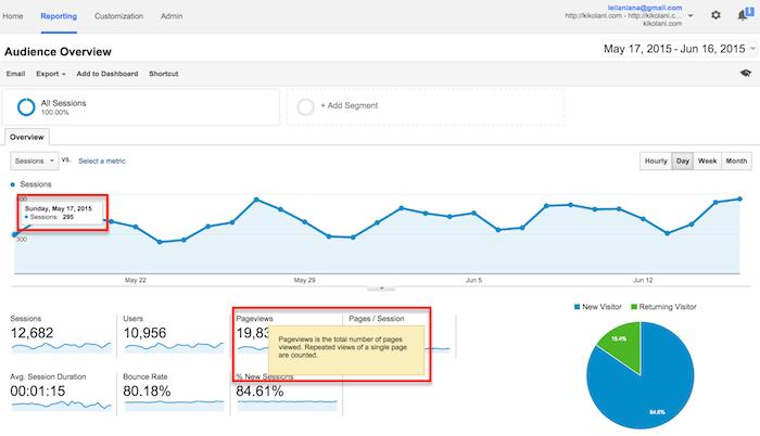 google analytics hover