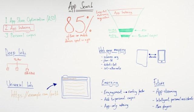 App Search Whiteboard