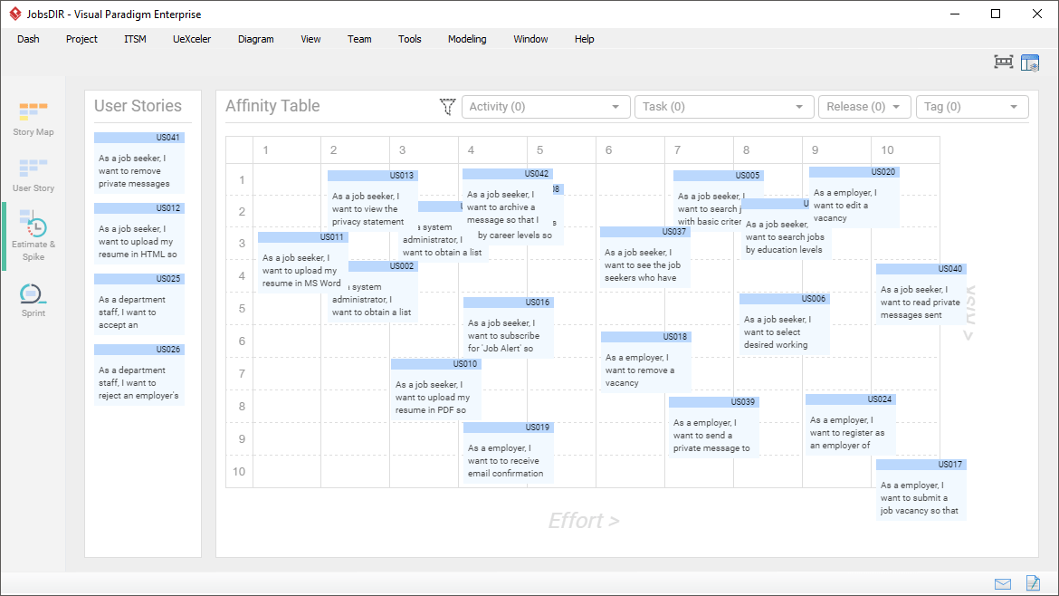 Affinity Table for Story Estimation