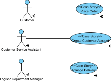 Use case diagram updated