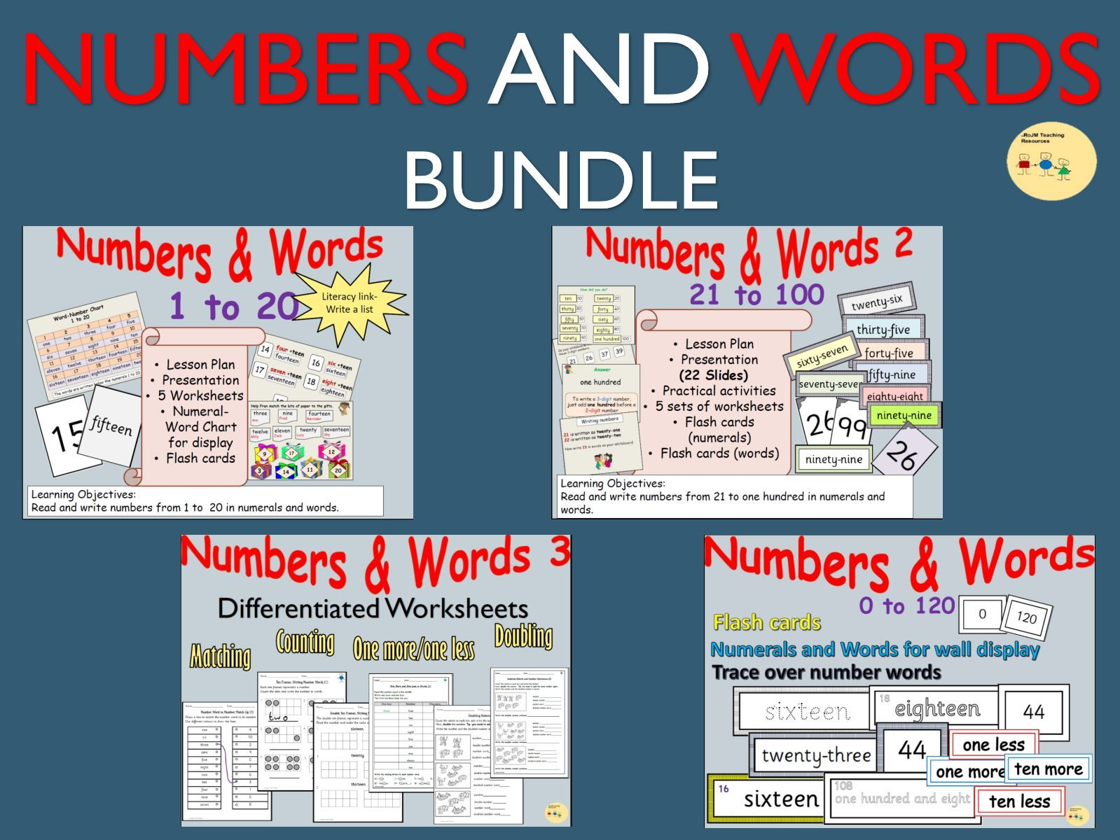 Numbers And Number Words Lesson Plans Presentations