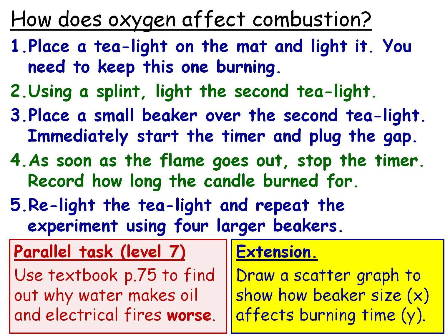 Writing Word Equations Ks3 Tes
