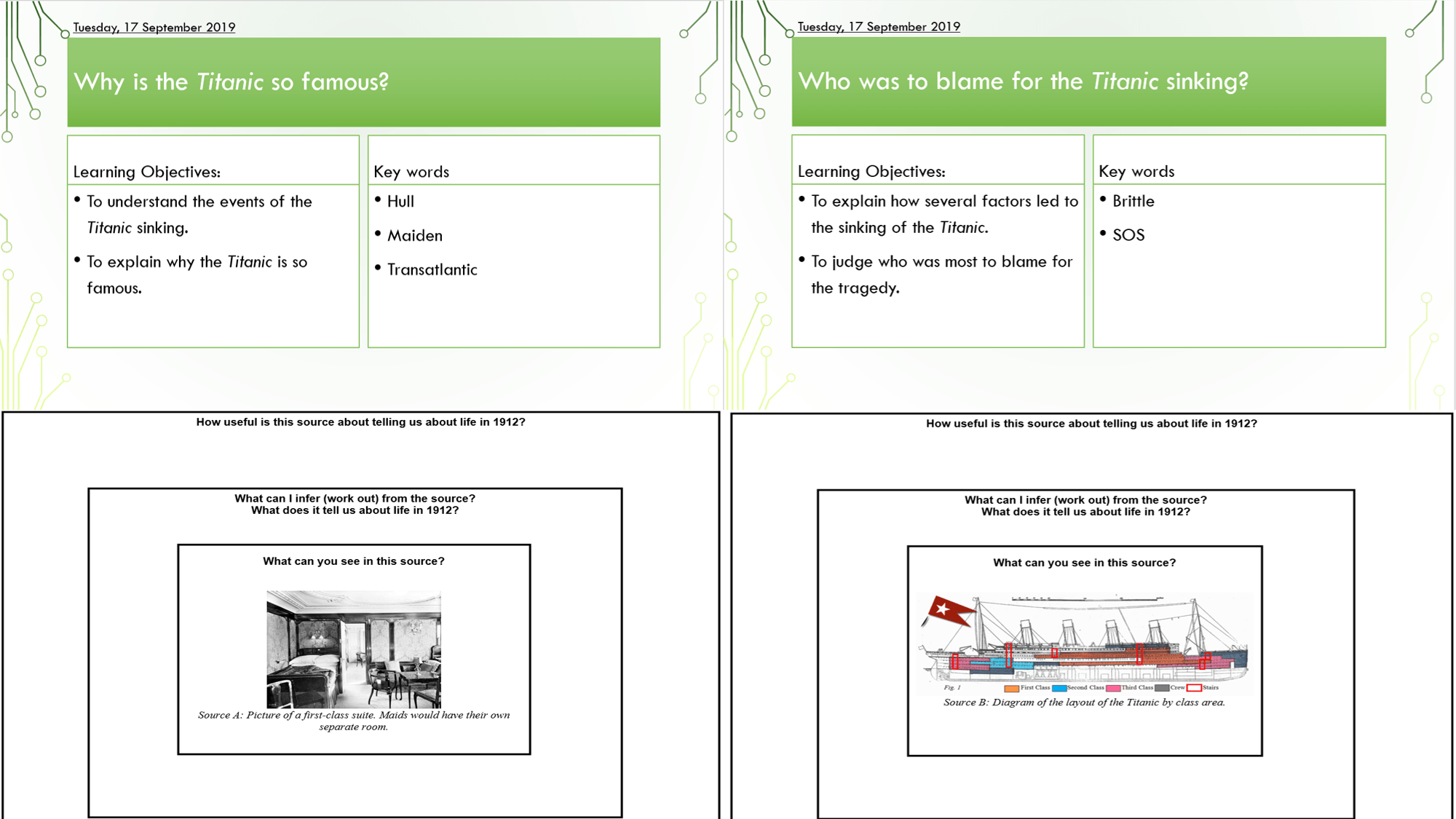 Middle School Teaching Resources 6th 7th 8th Grade