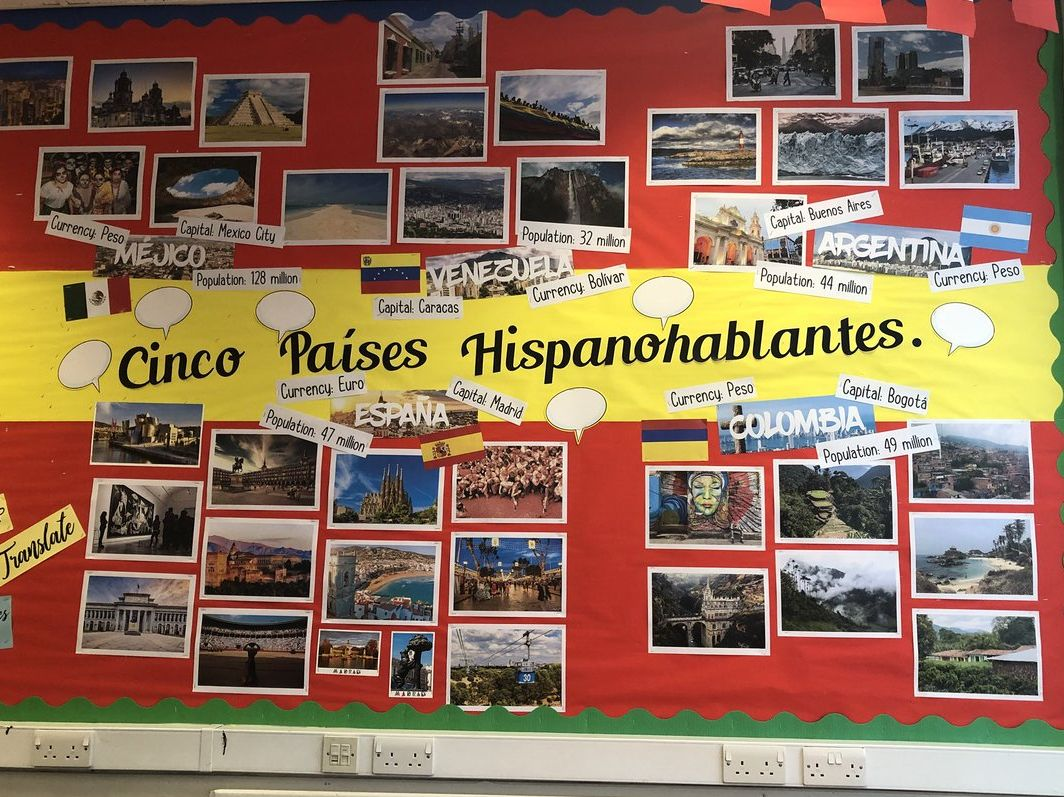 Spanish Speaking Countries Display