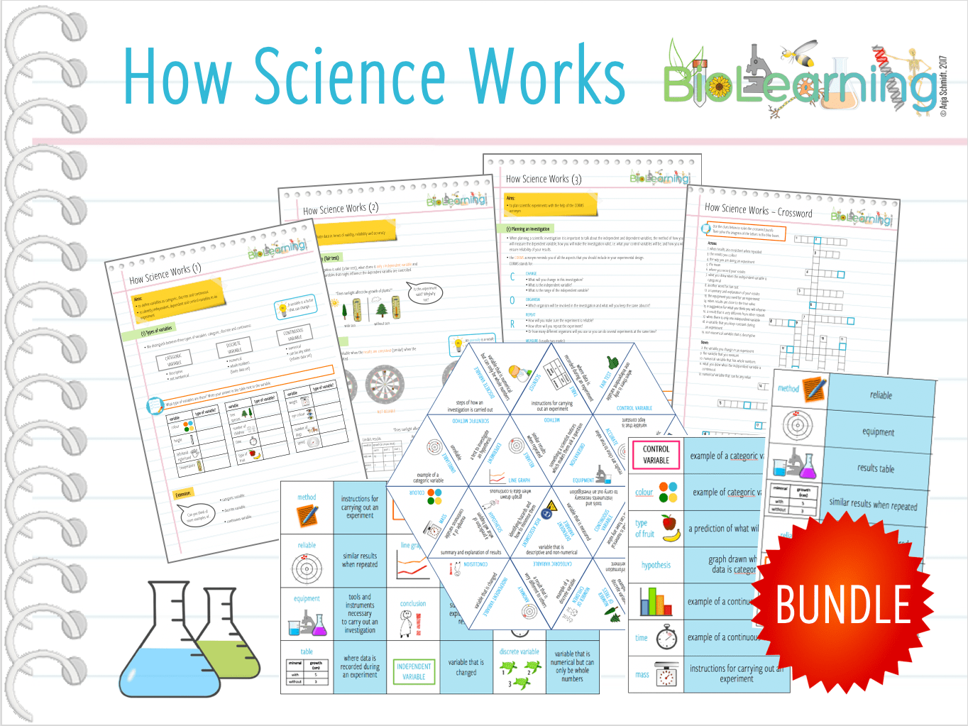 How Science Works Hsw
