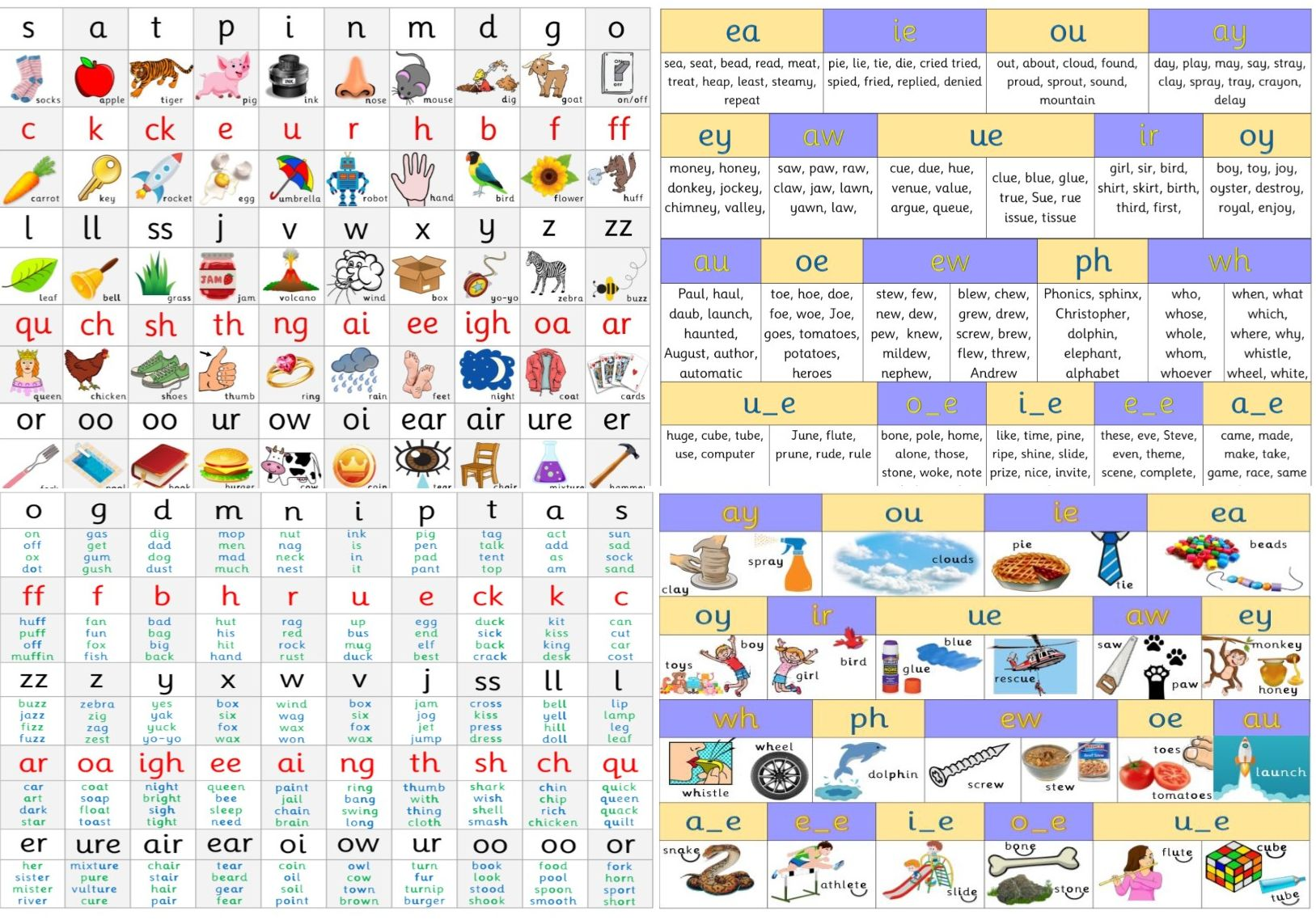 Phase 5 3 Amp 2 Phonics Mats Bundle By Primarywow