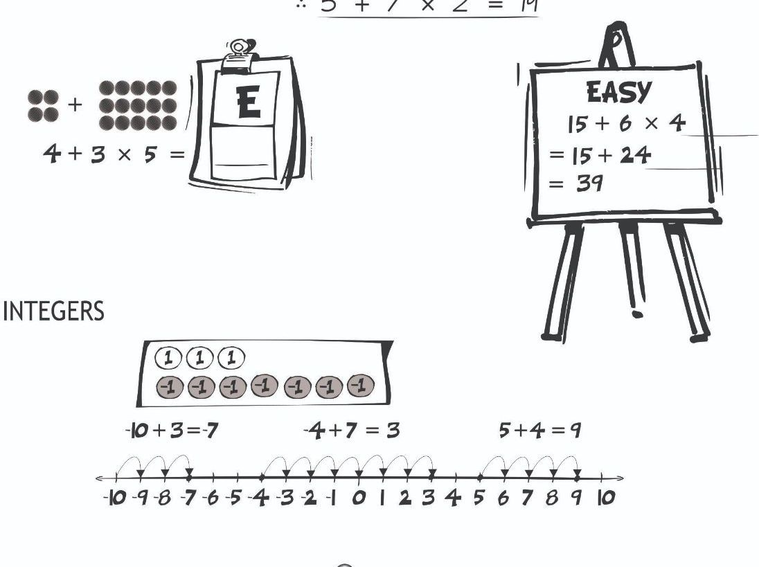 Secondary Doubling Halving And Sharing Resources
