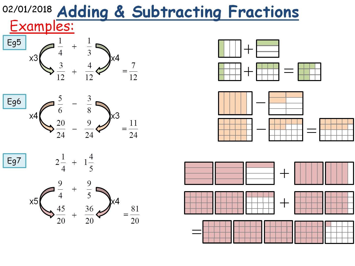 Ks2 Ks3 Ks4 Maths Fractions