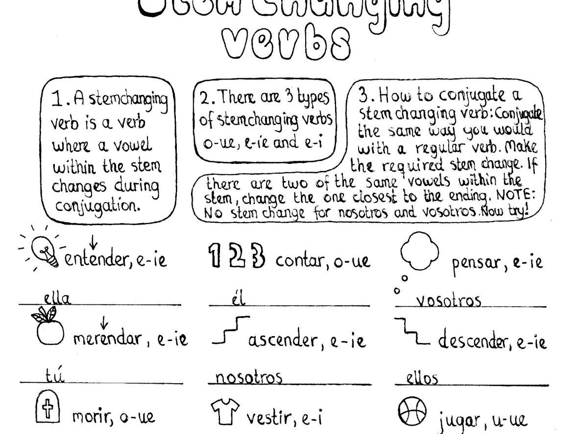 3 No Prep Hand Drawn Worksheets On Stem Changing Verbs