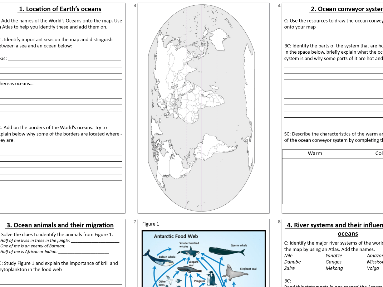 High School Other Landforms And Processes Resources