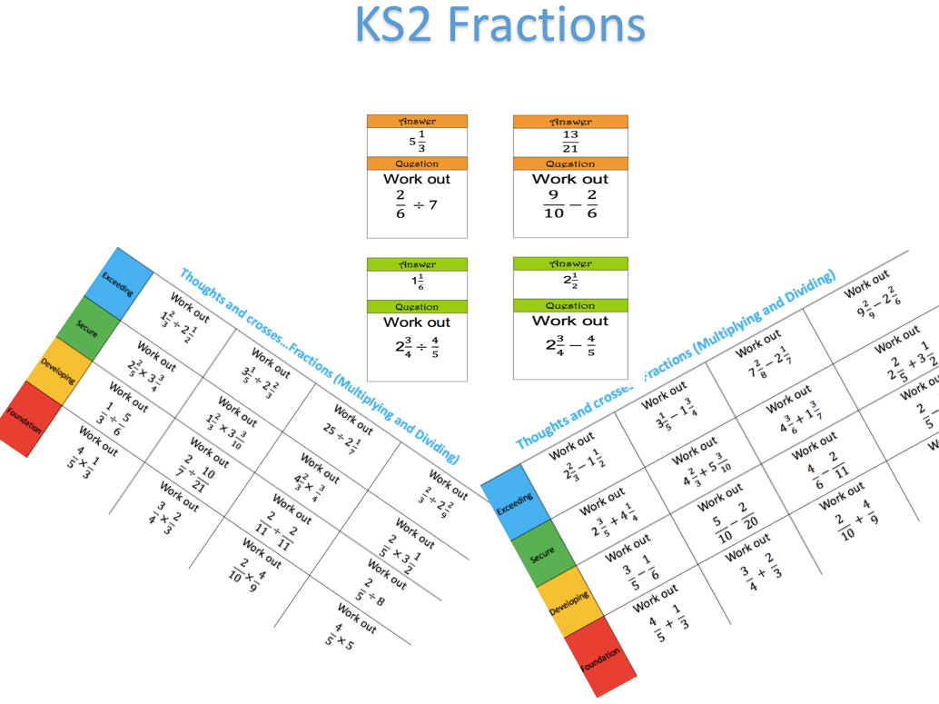 Ks2 Fractions Addition And Subtraction Tasks