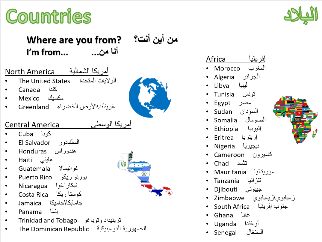 Basic English For Arabic Speakers Not For Children
