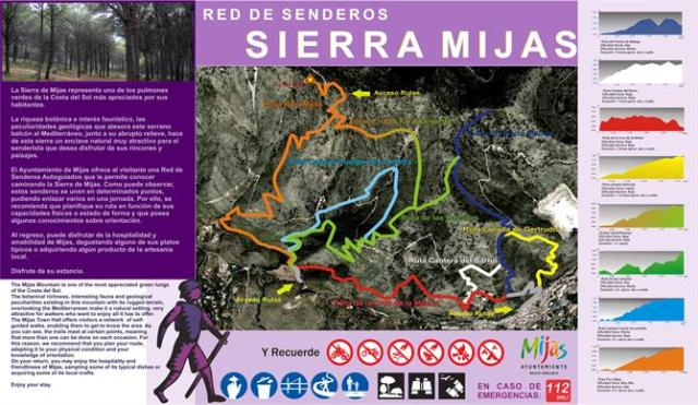 Map of hikes from Mijas Pueblo