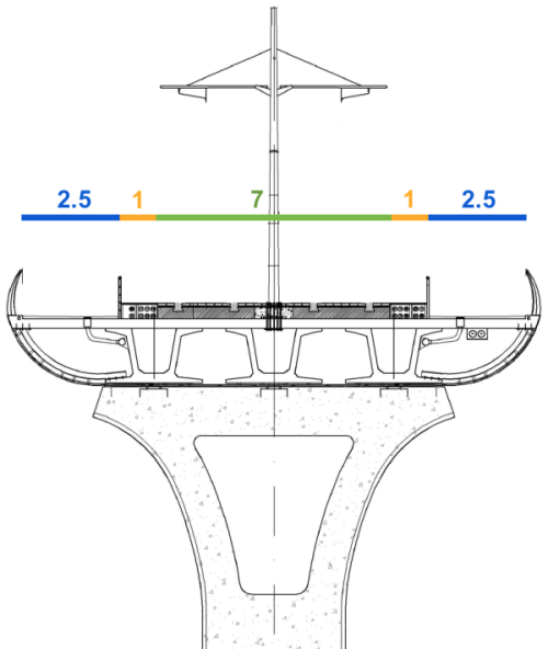 Sezione viadotto