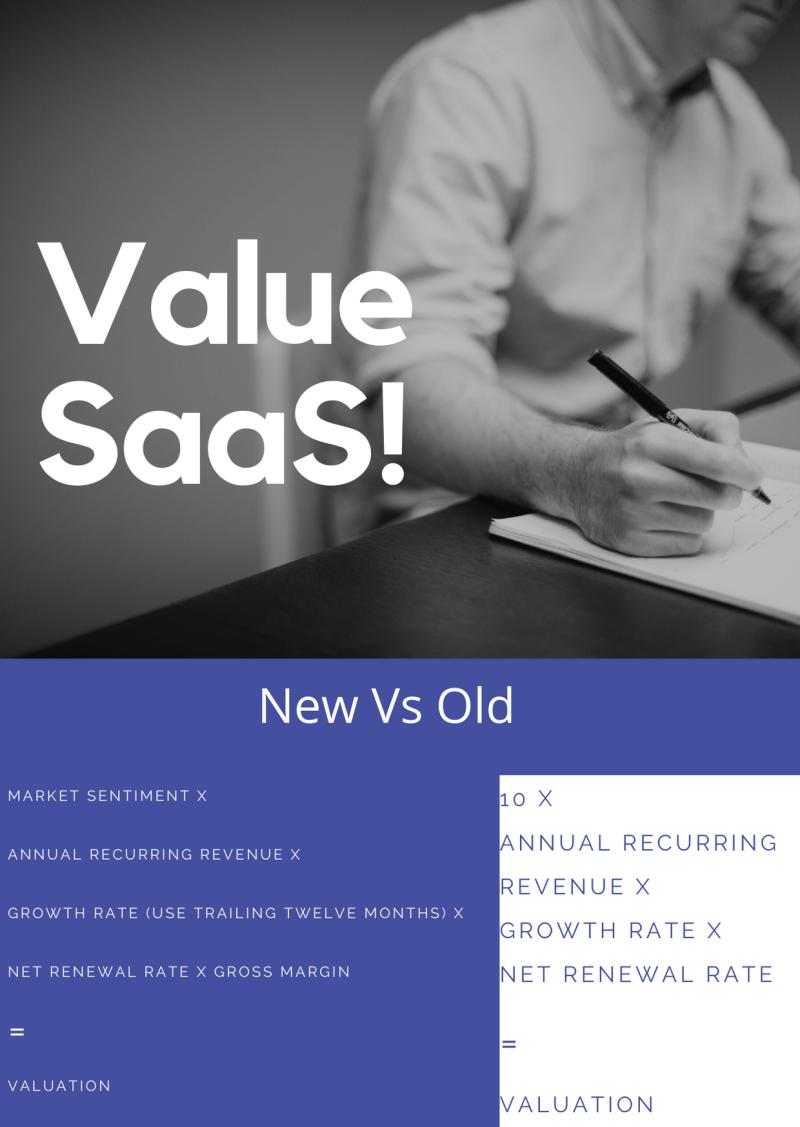 , Valuing your SaaS, Pitch.Link, Pitch.Link