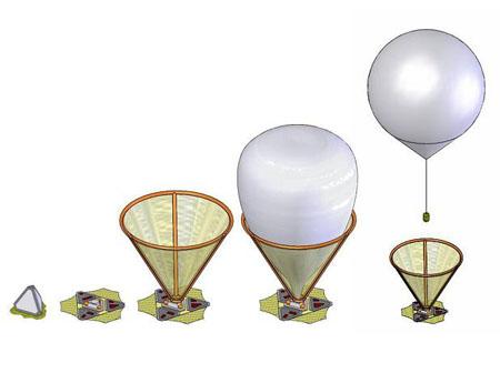 Mars Balloon Deployment