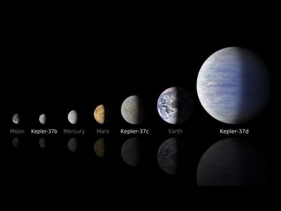 La misión Kepler de la NASA ha descubierto un nuevo sistema planetario que se encuentra el planeta más pequeño encontrado hasta el momento alrededor de una estrella como nuestro Sol, a unos 210 años luz de distancia en la constelación de Lyra.  Crédito: NASA / Ames / JPL-Caltech