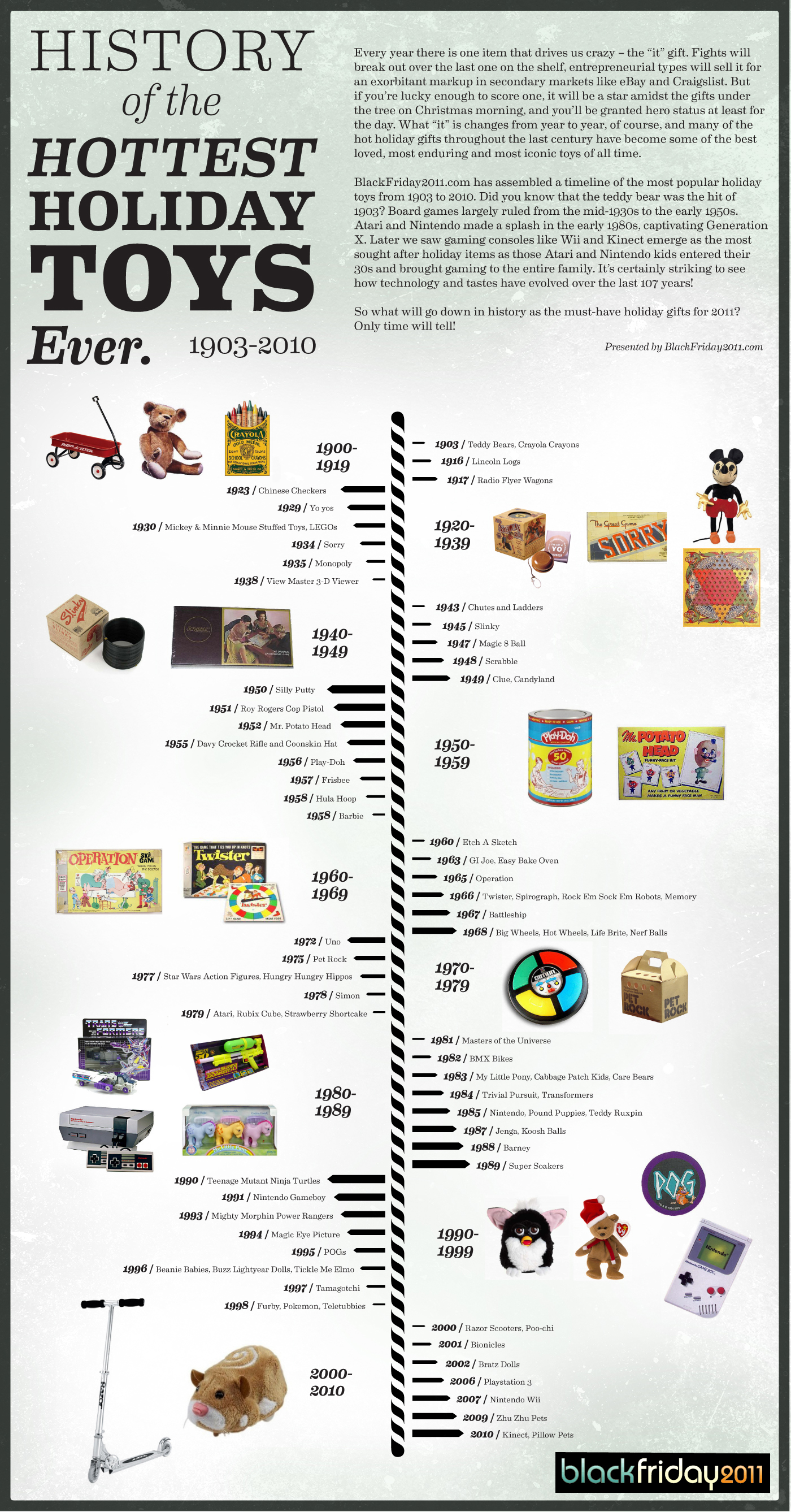 The Hottest Holiday Toys Ever Infographic